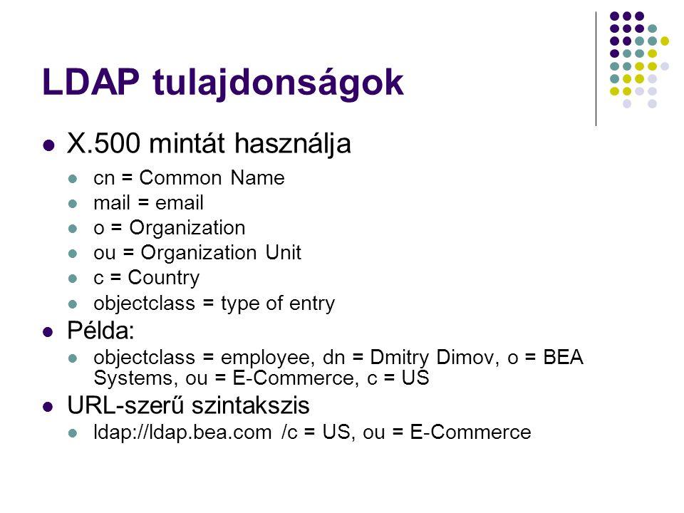 LDAP tulajdonságok X.500 mintát használja Példa: URL-szerű szintakszis