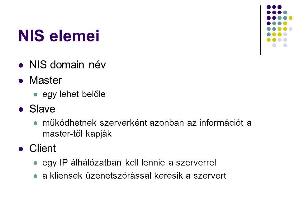 NIS elemei NIS domain név Master Slave Client egy lehet belőle