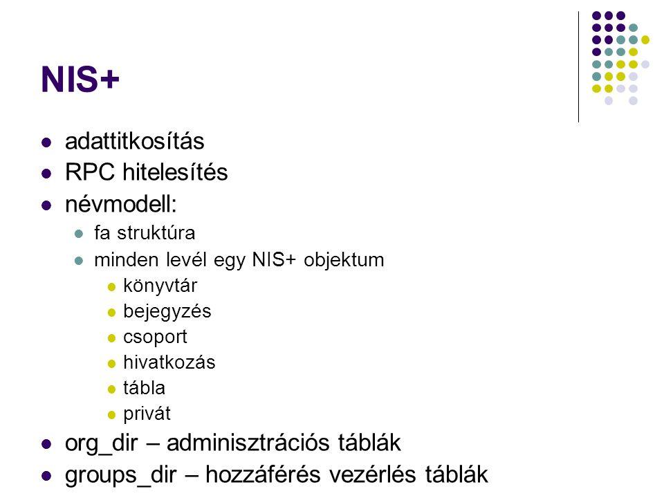 NIS+ adattitkosítás RPC hitelesítés névmodell: