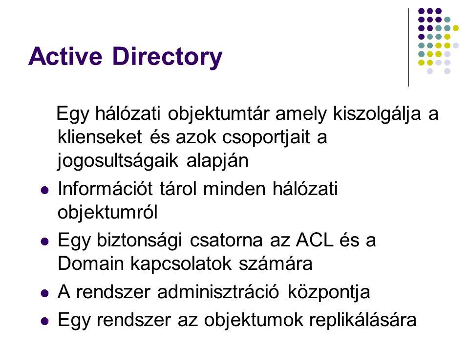 Active Directory Egy hálózati objektumtár amely kiszolgálja a klienseket és azok csoportjait a jogosultságaik alapján.