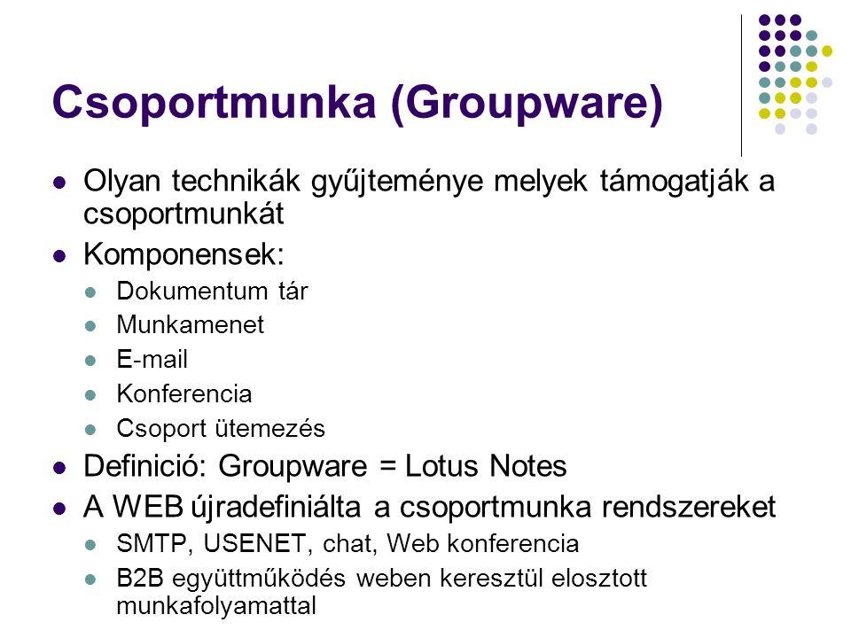 Csoportmunka (Groupware)