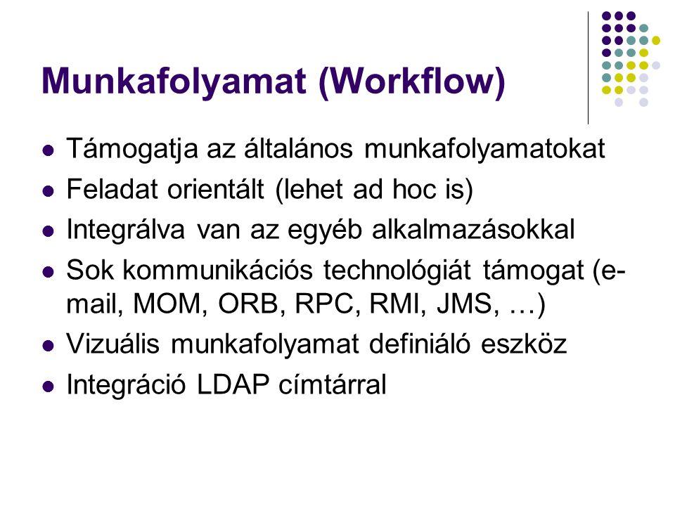 Munkafolyamat (Workflow)