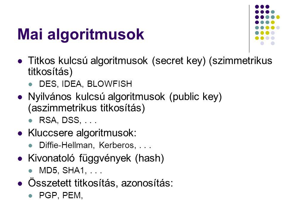 Mai algoritmusok Titkos kulcsú algoritmusok (secret key) (szimmetrikus titkosítás) DES, IDEA, BLOWFISH.