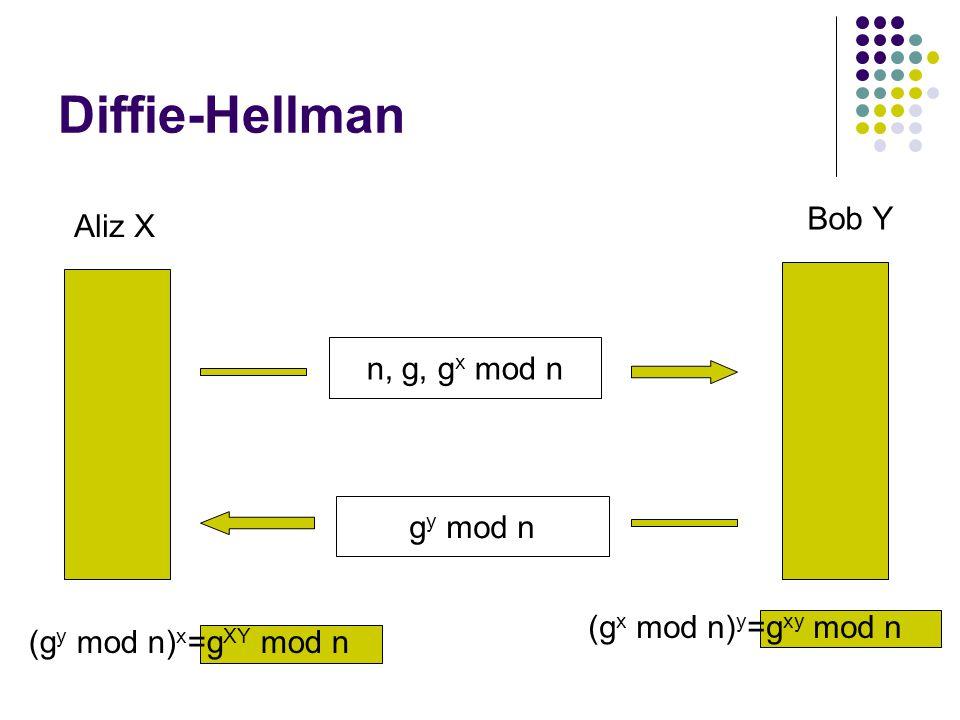 Diffie-Hellman Bob Y Aliz X n, g, gx mod n gy mod n