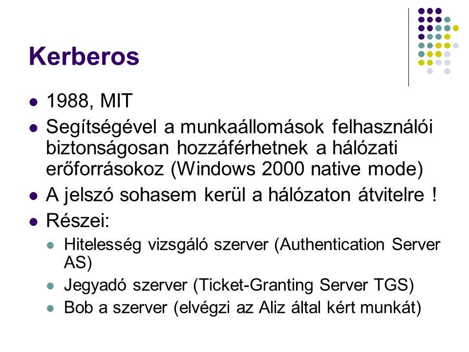 Kerberos 1988, MIT. Segítségével a munkaállomások felhasználói biztonságosan hozzáférhetnek a hálózati erőforrásokoz (Windows 2000 native mode)
