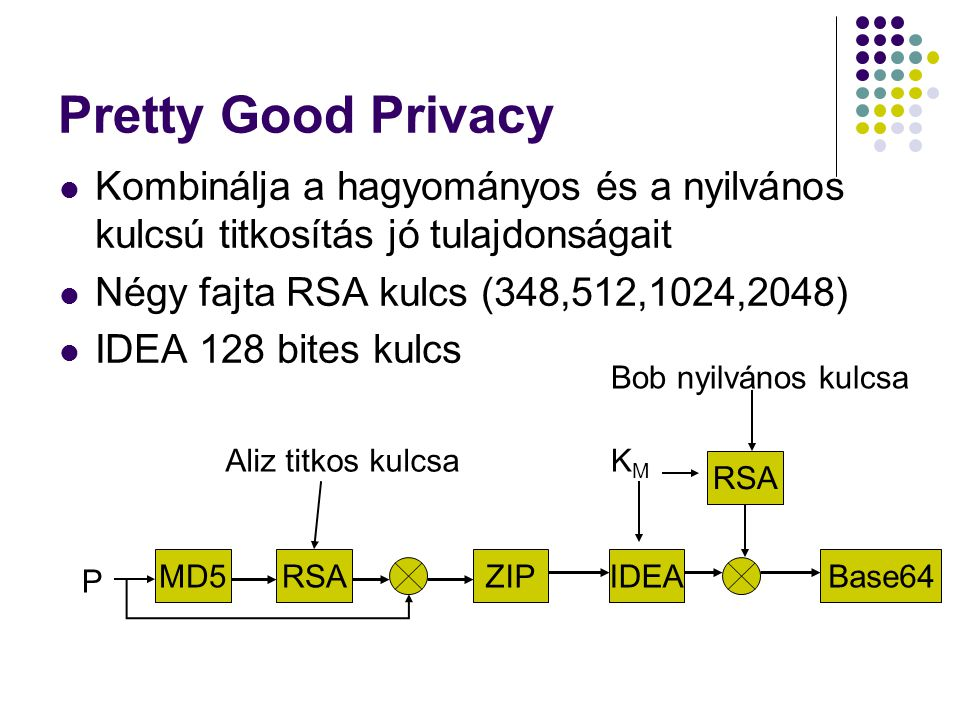 Pretty Good Privacy Kombinálja a hagyományos és a nyilvános kulcsú titkosítás jó tulajdonságait. Négy fajta RSA kulcs (348,512,1024,2048)