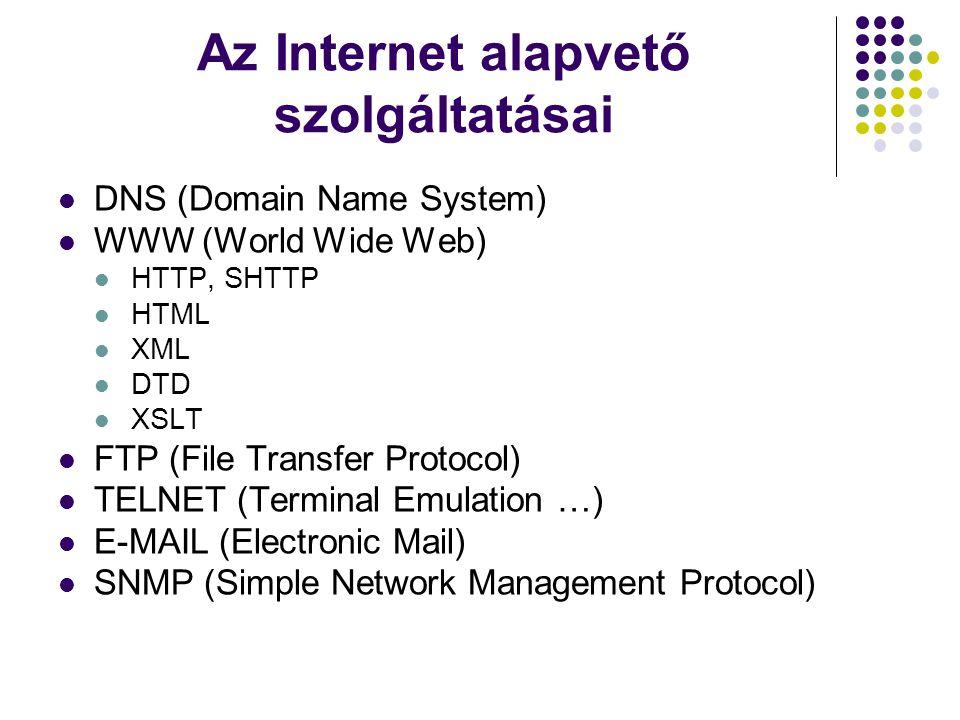 Az Internet alapvető szolgáltatásai