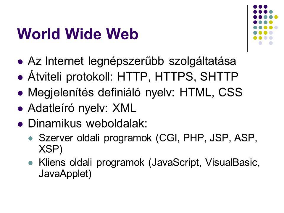 World Wide Web Az Internet legnépszerűbb szolgáltatása