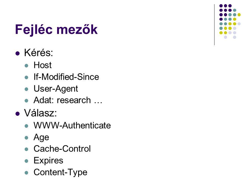 Fejléc mezők Kérés: Válasz: Host If-Modified-Since User-Agent