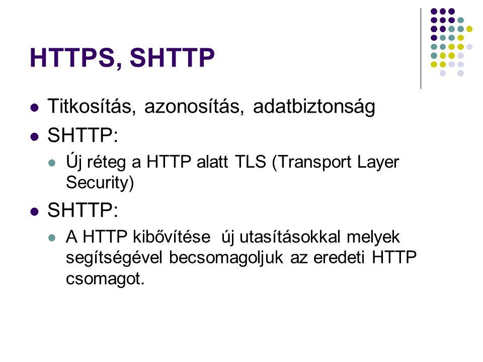 HTTPS, SHTTP Titkosítás, azonosítás, adatbiztonság SHTTP: