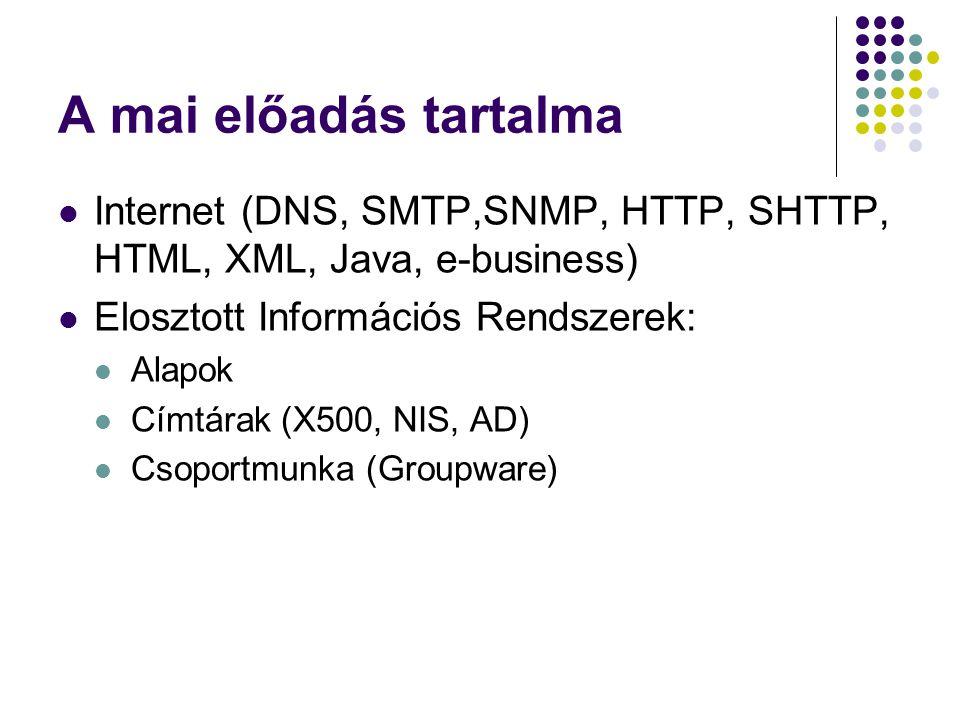 A mai előadás tartalma Internet (DNS, SMTP,SNMP, HTTP, SHTTP, HTML, XML, Java, e-business) Elosztott Információs Rendszerek:
