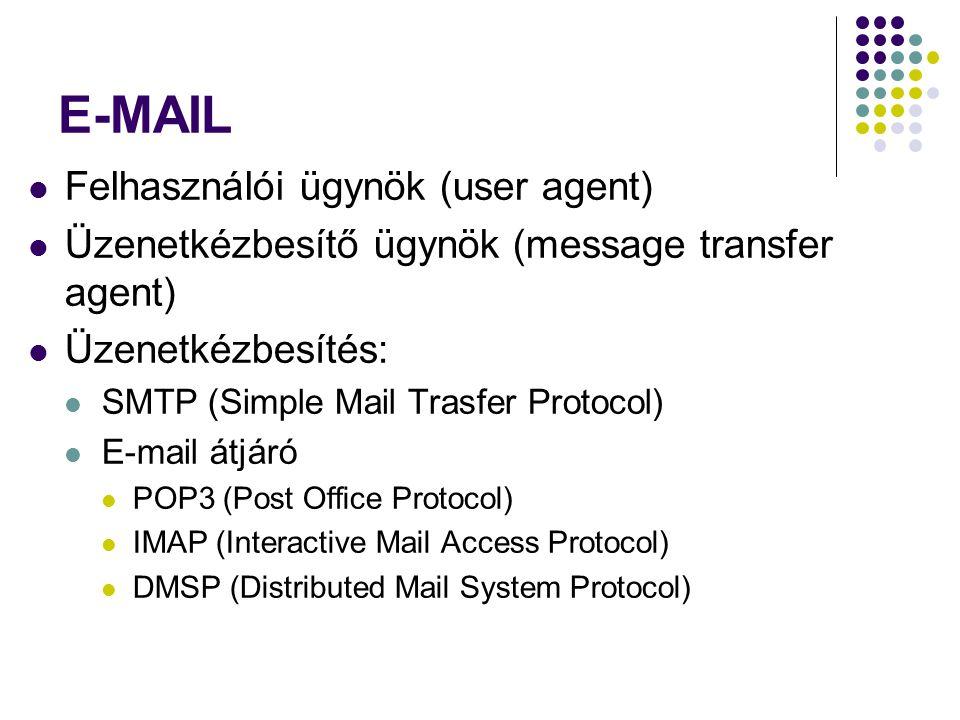 E-MAIL Felhasználói ügynök (user agent)
