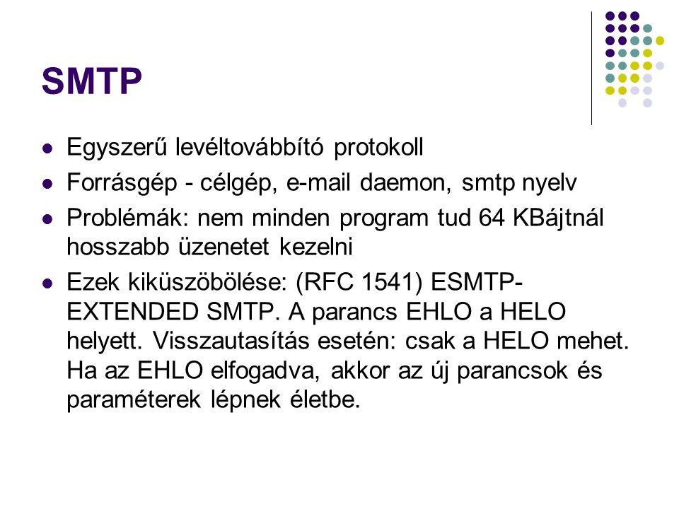 SMTP Egyszerű levéltovábbító protokoll