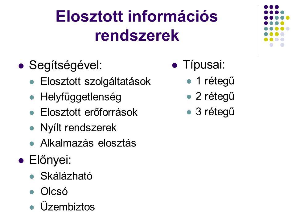 Elosztott információs rendszerek