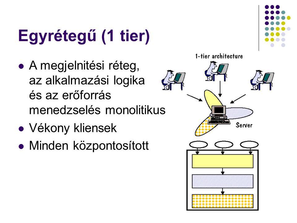 Egyrétegű (1 tier) A megjelnitési réteg, az alkalmazási logika és az erőforrás menedzselés monolitikus.