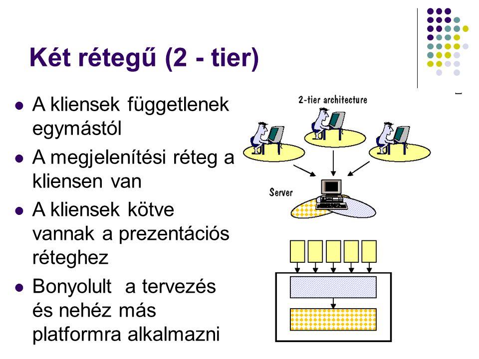 Két rétegű (2 - tier) A kliensek függetlenek egymástól