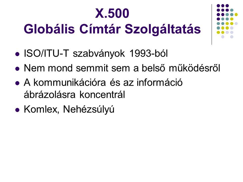 X.500 Globális Címtár Szolgáltatás