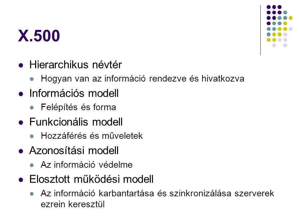 X.500 Hierarchikus névtér Információs modell Funkcionális modell