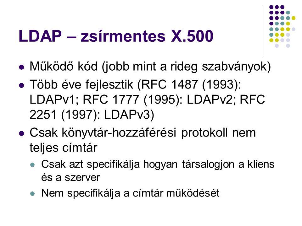 LDAP – zsírmentes X.500 Működő kód (jobb mint a rideg szabványok)