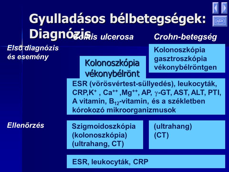 Gyulladásos bélbetegségek: Diagnózis