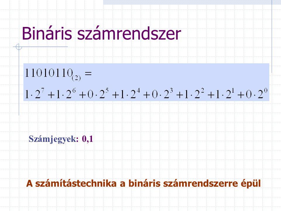 Bináris számrendszer Számjegyek: 0,1