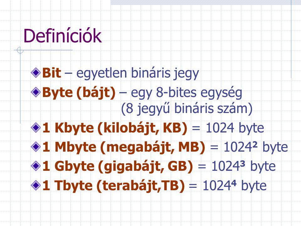 Definíciók Bit – egyetlen bináris jegy