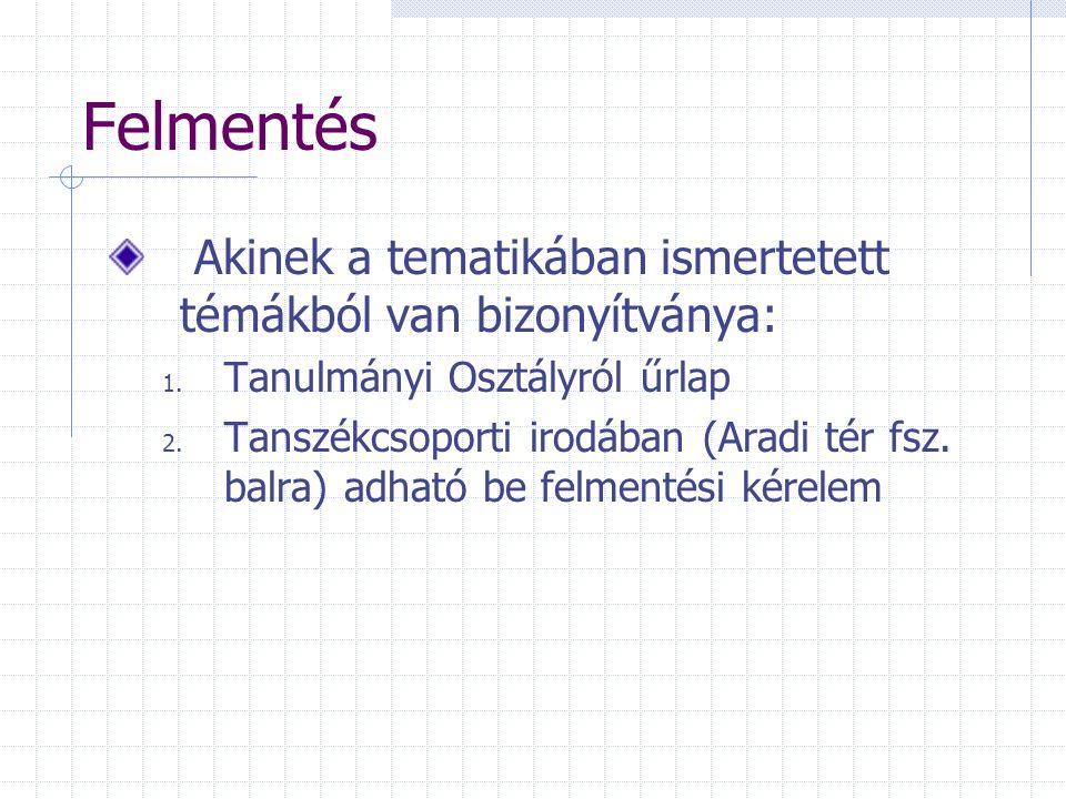Felmentés Akinek a tematikában ismertetett témákból van bizonyítványa: