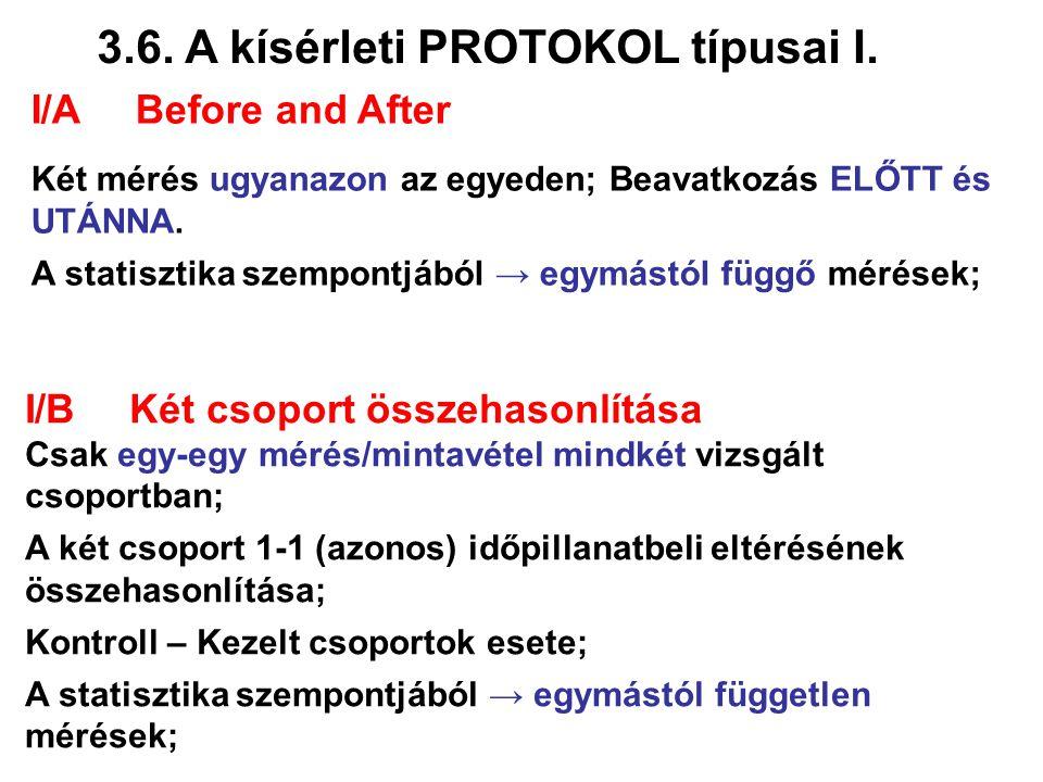 3.6. A kísérleti PROTOKOL típusai I.
