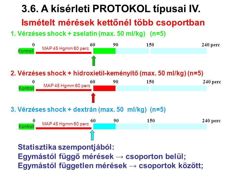 3.6. A kísérleti PROTOKOL típusai IV.