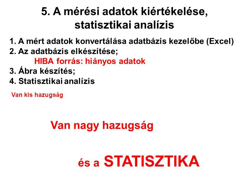5. A mérési adatok kiértékelése, statisztikai analízis