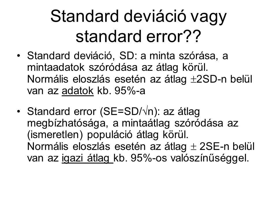 Standard deviáció vagy standard error