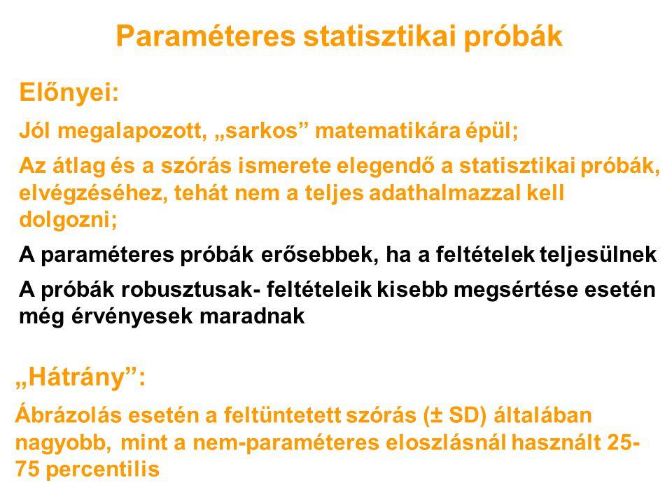 Paraméteres statisztikai próbák