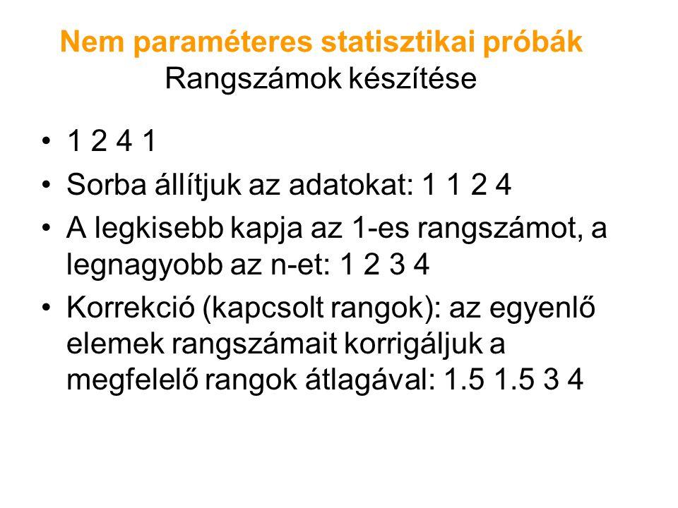 Nem paraméteres statisztikai próbák