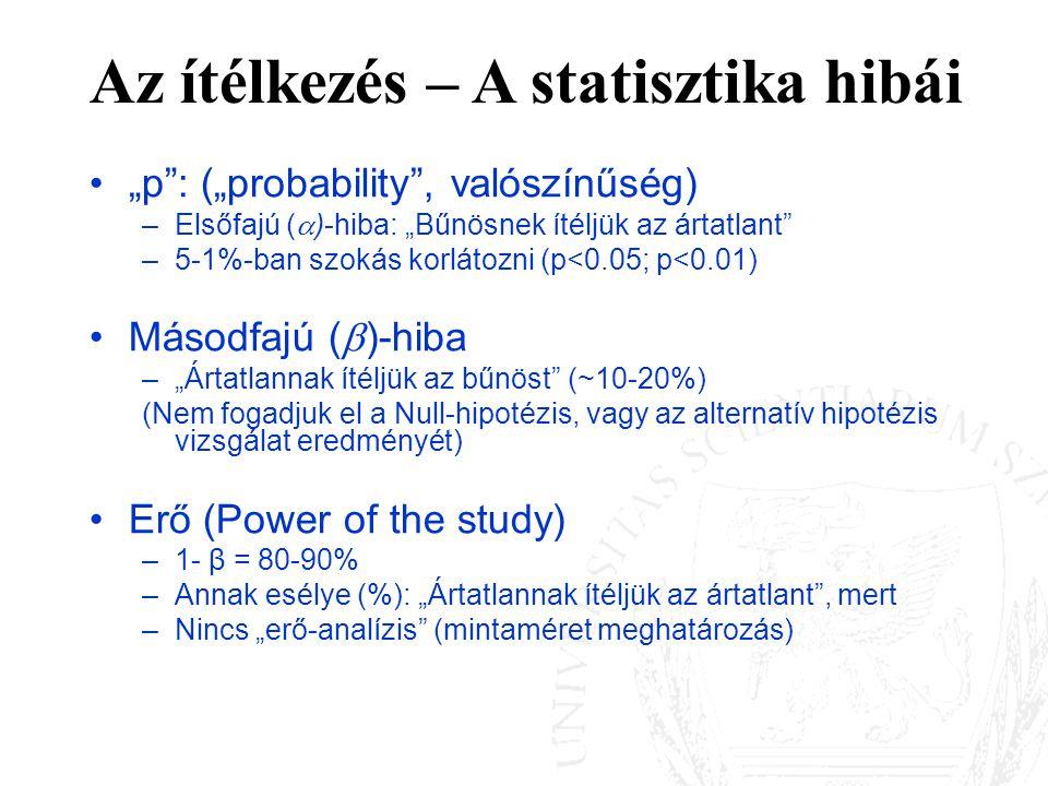Az ítélkezés – A statisztika hibái