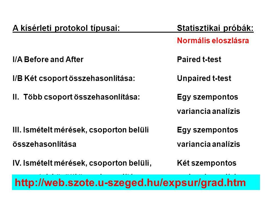 A kísérleti protokol típusai: Statisztikai próbák: