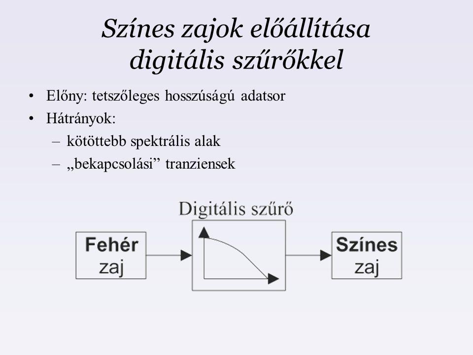 Színes zajok előállítása digitális szűrőkkel