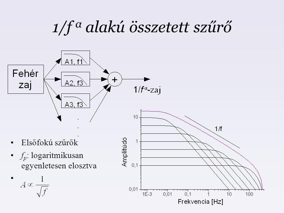 1/f α alakú összetett szűrő