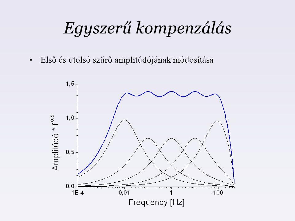 Egyszerű kompenzálás Első és utolsó szűrő amplitúdójának módosítása