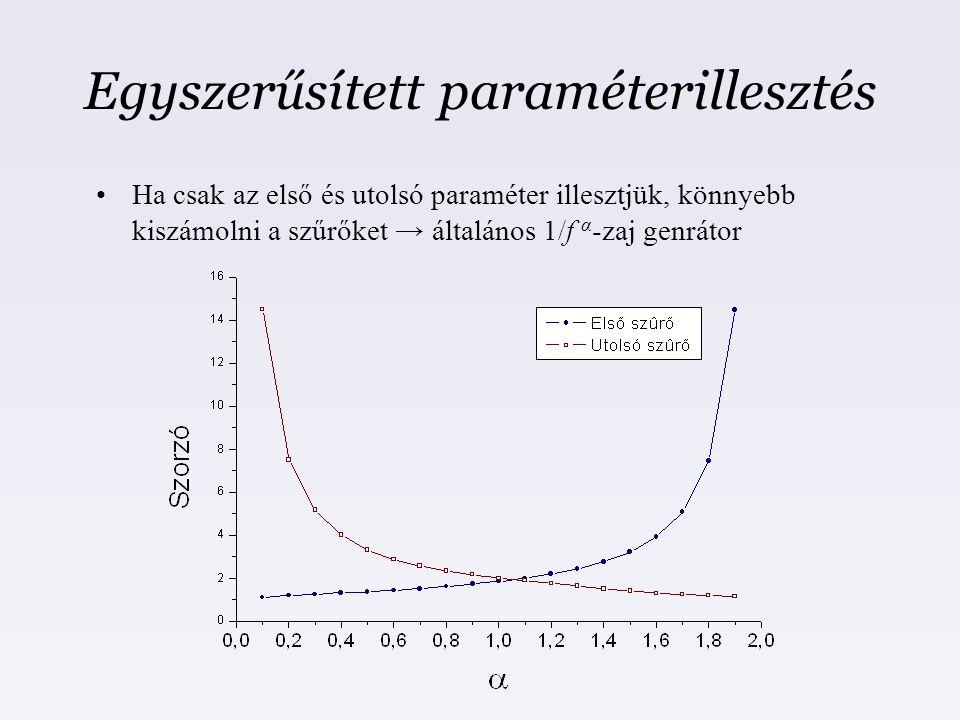 Egyszerűsített paraméterillesztés