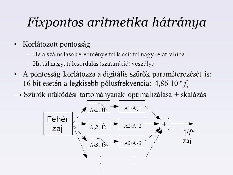 Fixpontos aritmetika hátránya