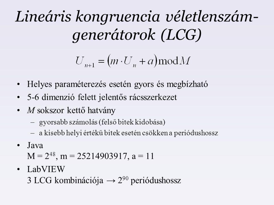 Lineáris kongruencia véletlenszám-generátorok (LCG)