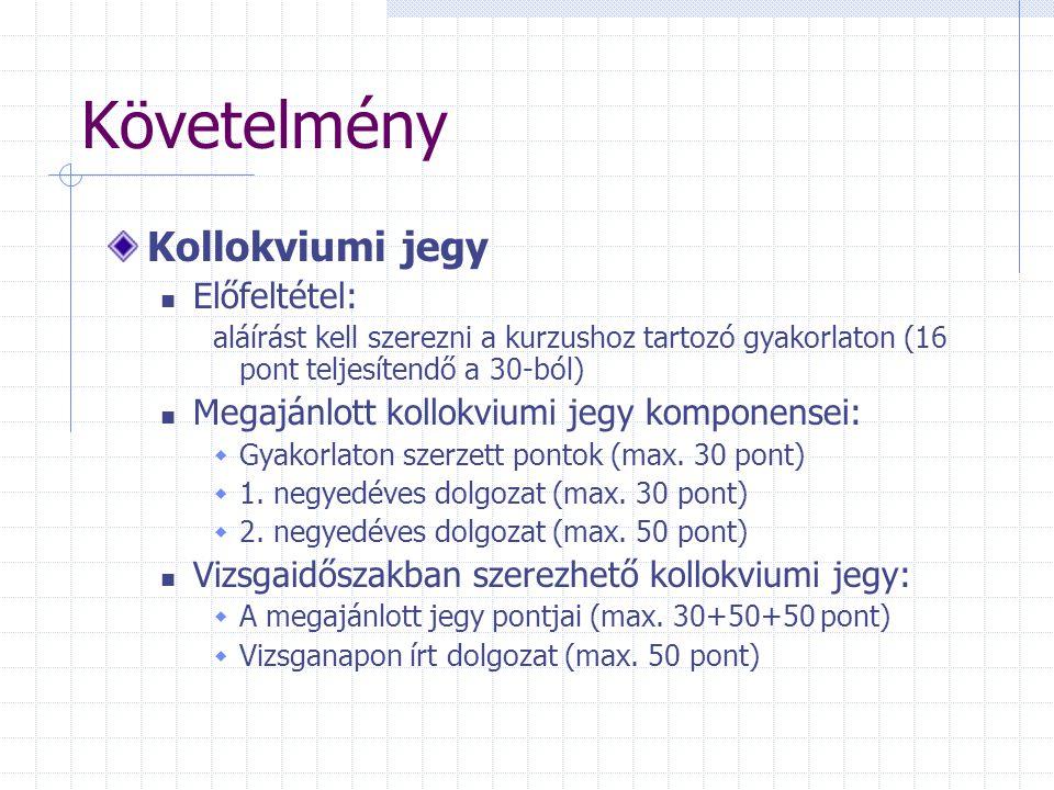 Követelmény Kollokviumi jegy Előfeltétel: