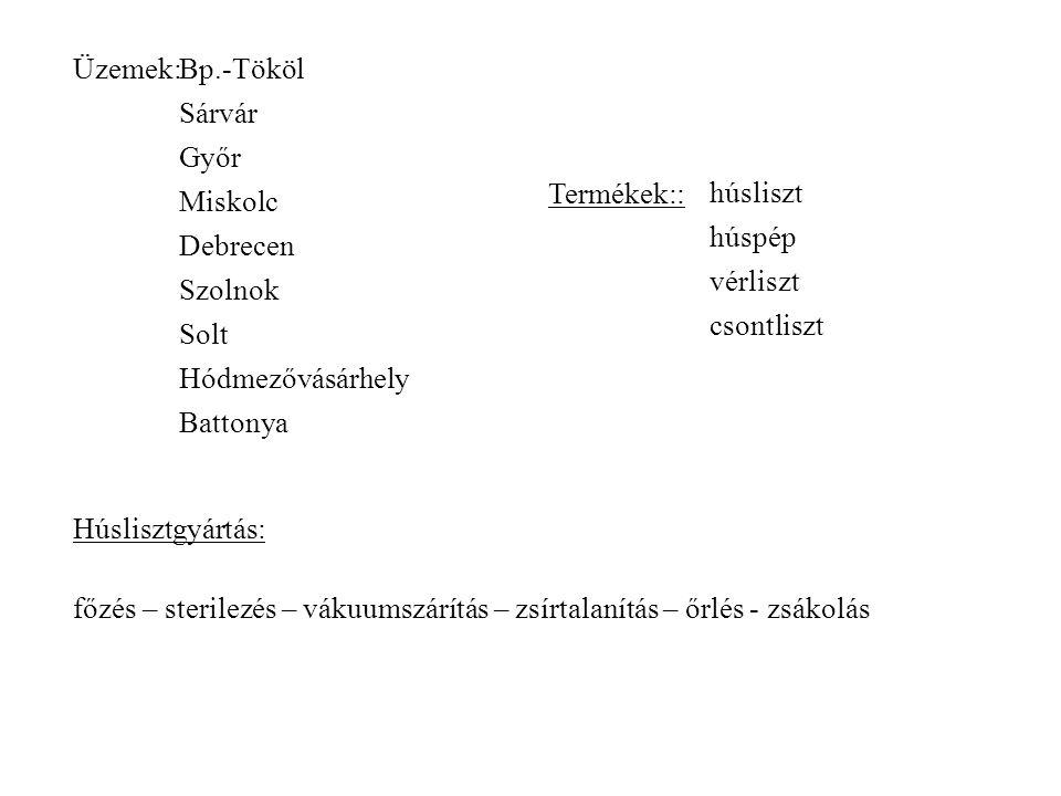 Üzemek: Bp.-Tököl. Sárvár. Győr. Termékek:: húsliszt. Miskolc. húspép. Debrecen. vérliszt. Szolnok.