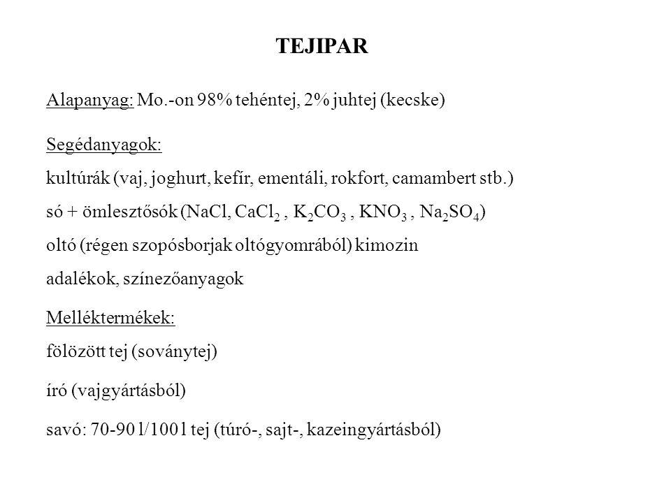 TEJIPAR Alapanyag: Mo.-on 98% tehéntej, 2% juhtej (kecske)