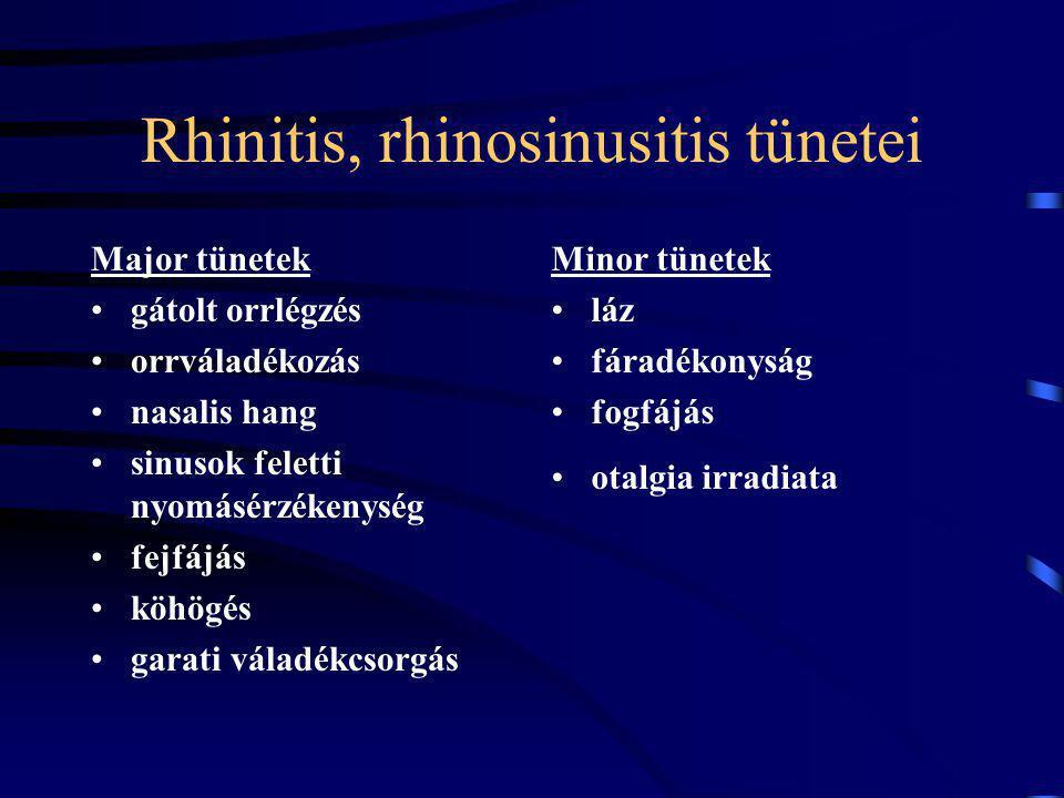 Rhinitis, rhinosinusitis tünetei