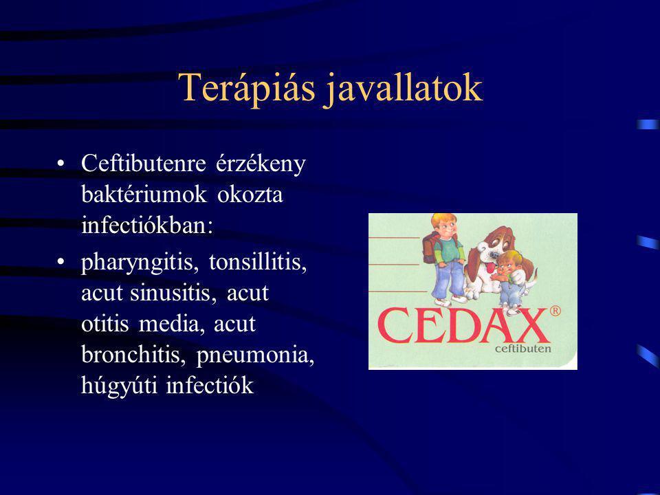 Terápiás javallatok Ceftibutenre érzékeny baktériumok okozta infectiókban: