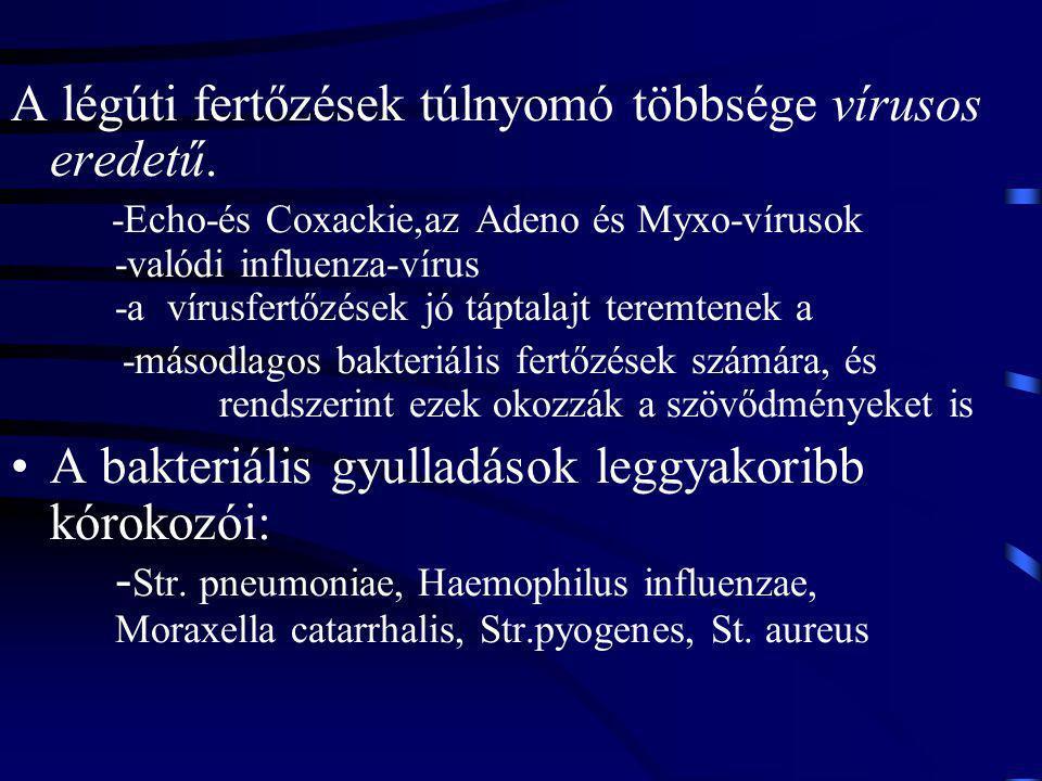 A légúti fertőzések túlnyomó többsége vírusos eredetű.