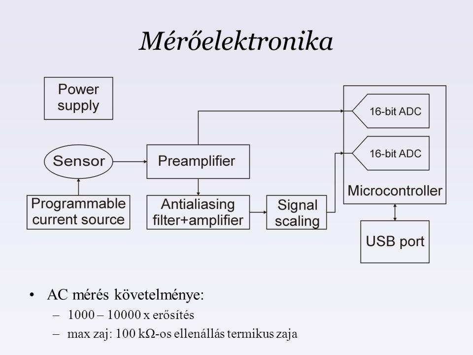 Mérőelektronika AC mérés követelménye: 1000 – 10000 x erősítés