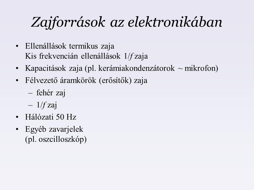 Zajforrások az elektronikában