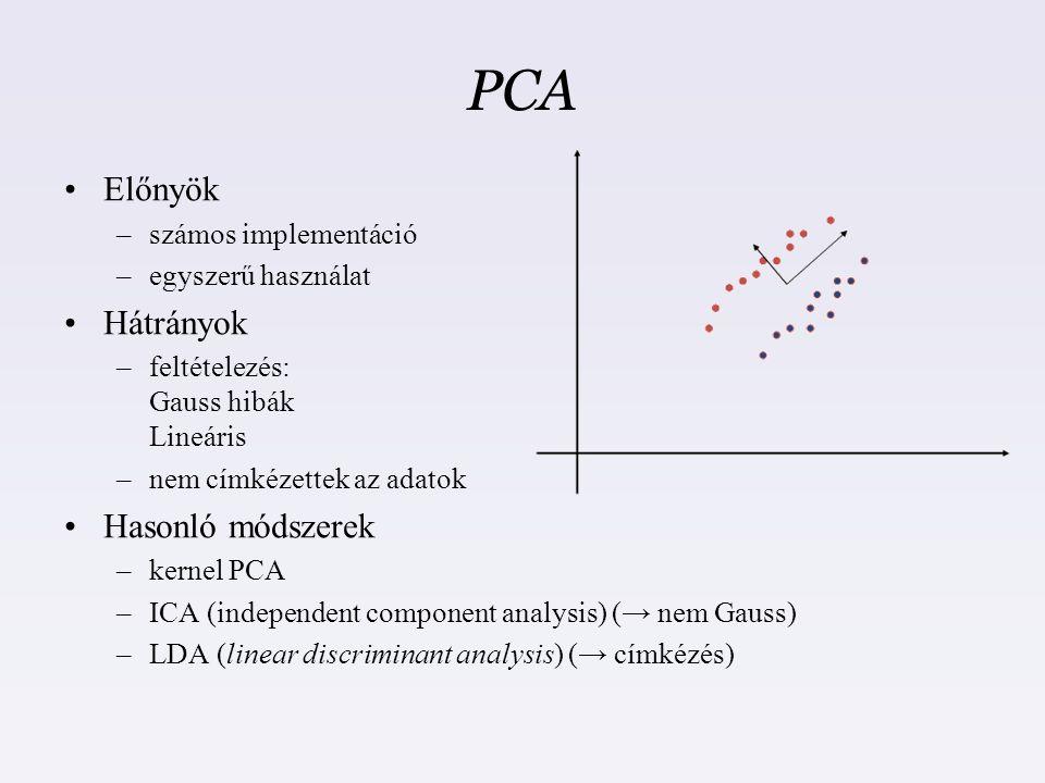 PCA Előnyök Hátrányok Hasonló módszerek számos implementáció